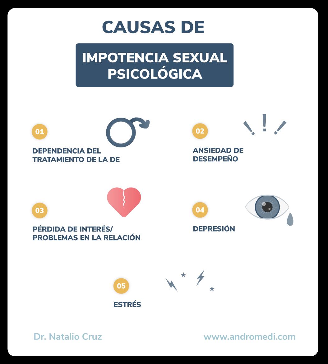 andromedi causas de la impotencia sexual psicologica 01